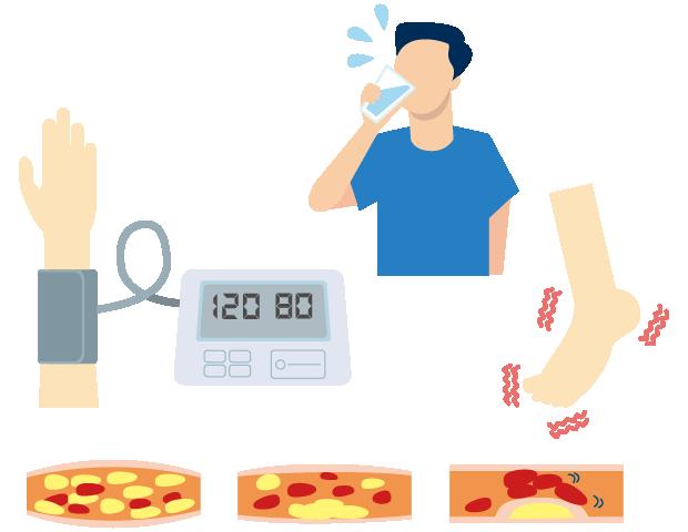 高血圧・脂質異常症・糖尿病