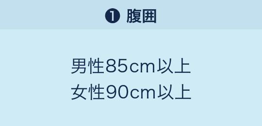 「❶腹囲」男性85cm以上・女性90cm以上