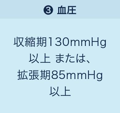「❸血圧」収縮期130mmHg以上または、拡張期85mmHg以上